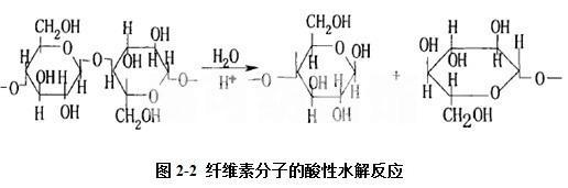亚麻、黄麻纤维的化学组成除含有纤维素外,还包括半纤维素、果胶物质、木质素等胶质成分。表2-1列出了几种常见麻类纤维的参数特征。  1.纤维素 纤维素是麻纤维的主要成分,它构成纤维的强力、弹性、伸长、可塑性等物理性质。纤维素在组成上相当于(C6H10O5),纤维素大分子是由很多D-六环葡萄糖基环彼此间以1、4-β苷键连接而成,在葡萄糖单元的2、3、6位碳原子上,各有一个羟基,使相邻分子或其他的物质稳定地结合,形成氢键结合。其分子聚合度在2000-6500之间,结构式大致如下图2-1所示。