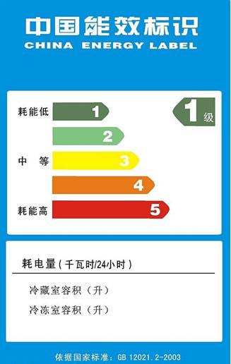 中国能效标识图片