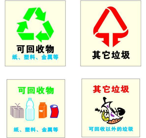 小区也配有相应的分类垃圾桶